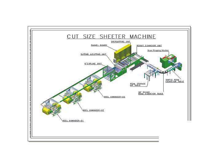 A4/A3 Copy Paper Machine