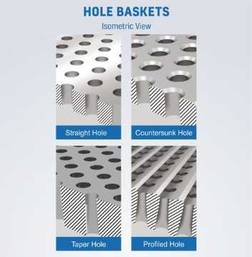 Screen Baskets