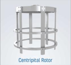 Screen Rotors