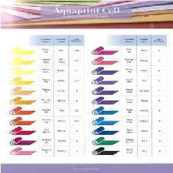 Colour Pigment Dispersions