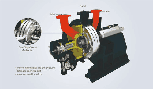 Twin Disc Refiner - Stock Preparation