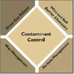Contaminant Control Services